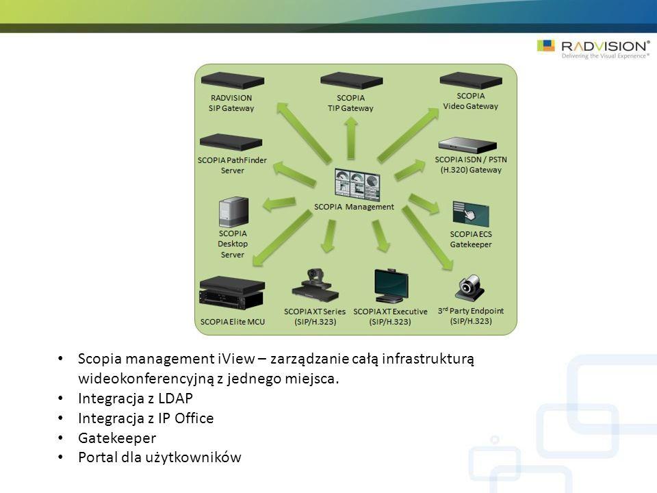 Scopia management iView – zarządzanie całą infrastrukturą wideokonferencyjną z jednego miejsca. Integracja z LDAP Integracja z IP Office Gatekeeper Po