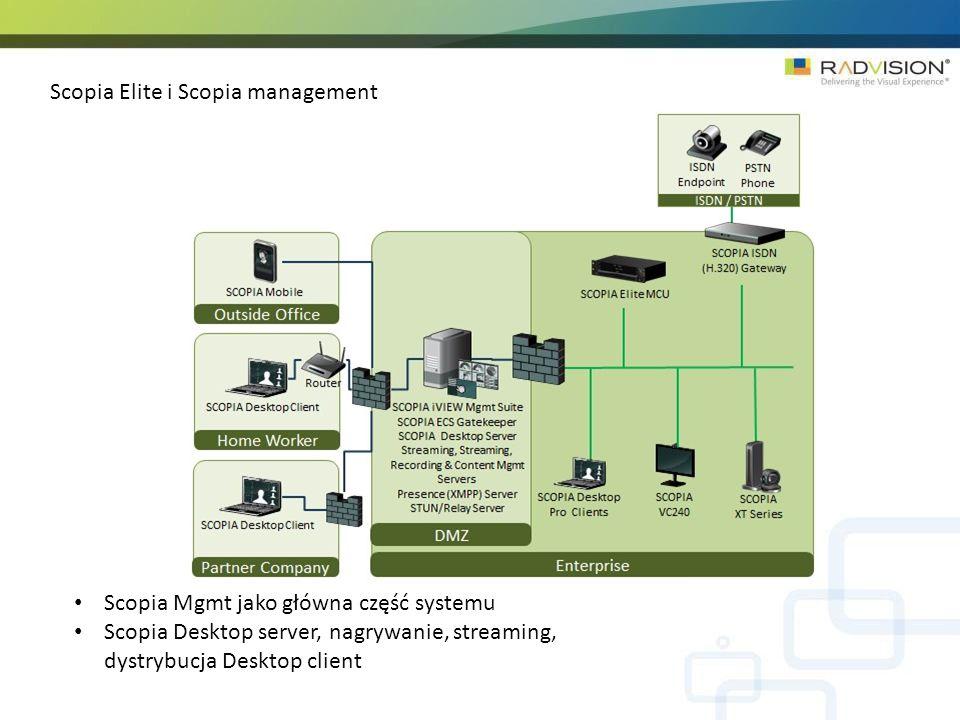 Scopia Elite i Scopia management Scopia Mgmt jako główna część systemu Scopia Desktop server, nagrywanie, streaming, dystrybucja Desktop client
