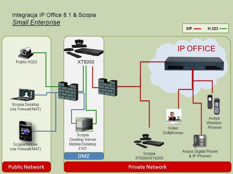 Scopia XT Telepresence system 3 55 calowe monitory 3 zestawy XT 5000 Sterowanie wideokonferencją za pomocą aplikacji na iPad