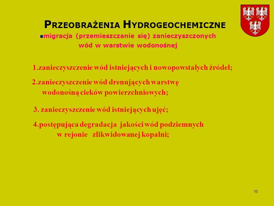 15 P RZEOBRAŻENIA H YDROGEOCHEMICZNE migracja (przemieszczanie się) zanieczyszczonych wód w warstwie wodonośnej 1.zanieczyszczenie wód istniejących i