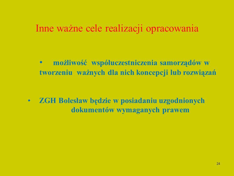 24 Inne ważne cele realizacji opracowania możliwość współuczestniczenia samorządów w tworzeniu ważnych dla nich koncepcji lub rozwiązań ZGH Bolesław b