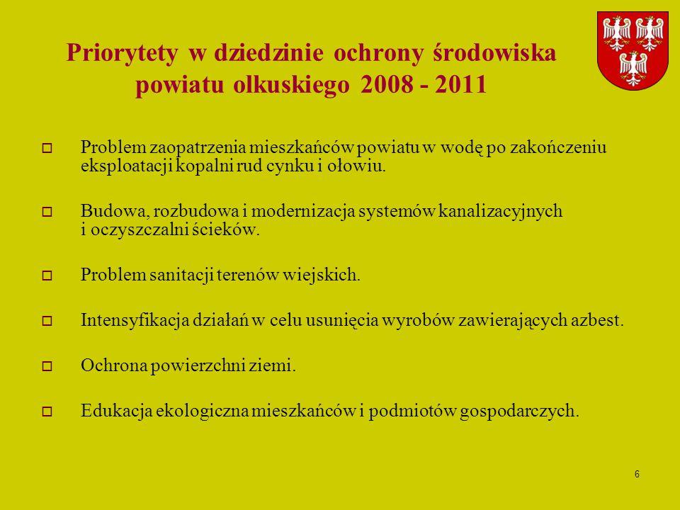 6 Priorytety w dziedzinie ochrony środowiska powiatu olkuskiego 2008 - 2011 Problem zaopatrzenia mieszkańców powiatu w wodę po zakończeniu eksploatacj