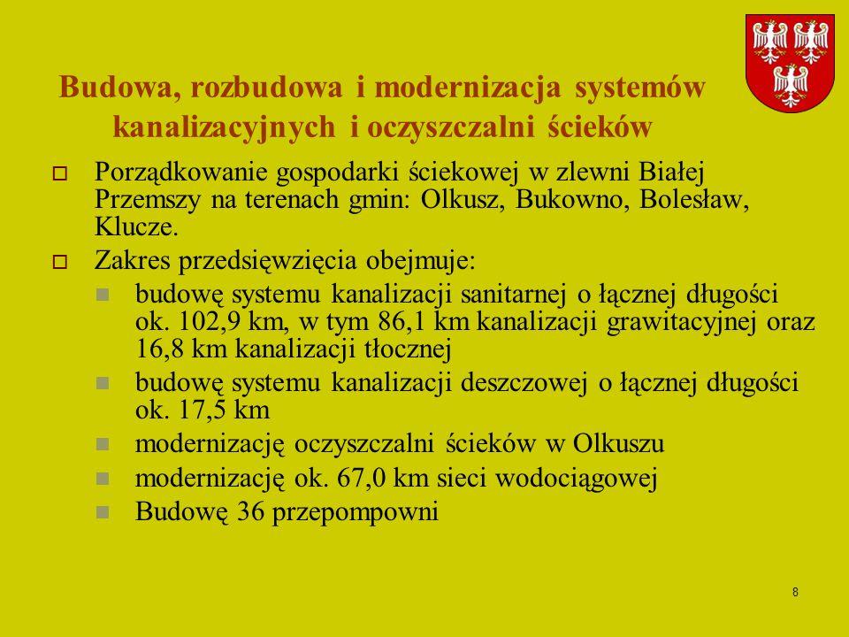 8 Budowa, rozbudowa i modernizacja systemów kanalizacyjnych i oczyszczalni ścieków Porządkowanie gospodarki ściekowej w zlewni Białej Przemszy na tere