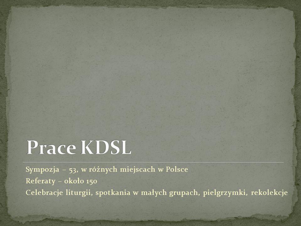 Sympozja – 53, w różnych miejscach w Polsce Referaty – około 150 Celebracje liturgii, spotkania w małych grupach, pielgrzymki, rekolekcje