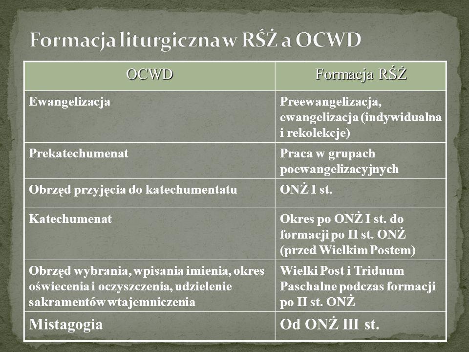 OCWD Formacja RŚŻ EwangelizacjaPreewangelizacja, ewangelizacja (indywidualna i rekolekcje) PrekatechumenatPraca w grupach poewangelizacyjnych Obrzęd p