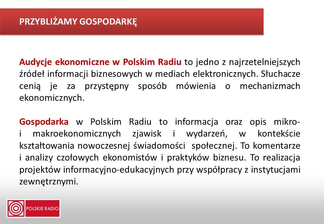 PRZYBLIŻAMY GOSPODARKĘ Audycje ekonomiczne w Polskim Radiu to jedno z najrzetelniejszych źródeł informacji biznesowych w mediach elektronicznych. Słuc