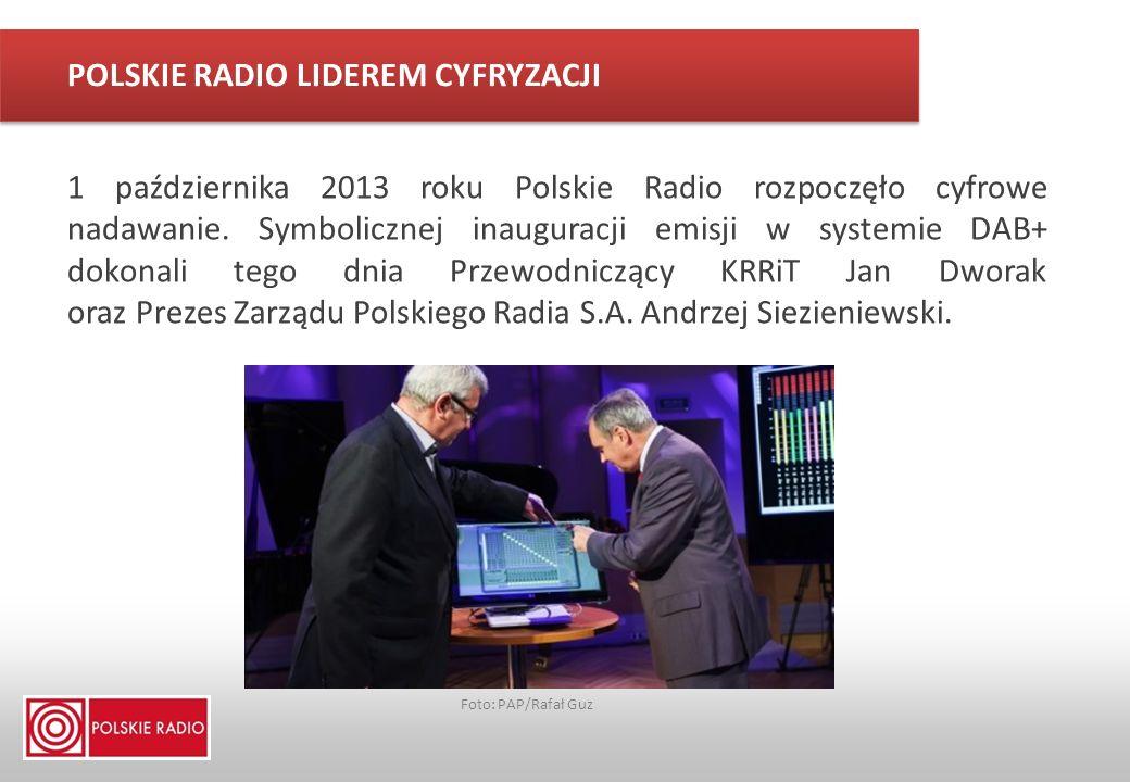 POLSKIE RADIO LIDEREM CYFRYZACJI 1 października 2013 roku Polskie Radio rozpoczęło cyfrowe nadawanie. Symbolicznej inauguracji emisji w systemie DAB+