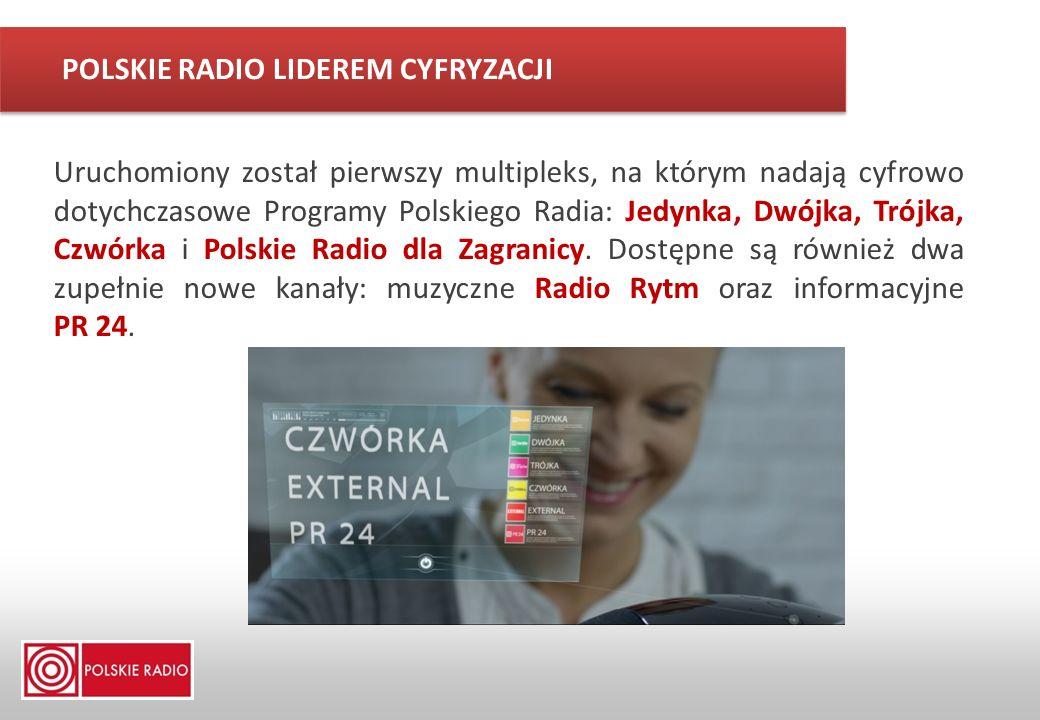 POLSKIE RADIO LIDEREM CYFRYZACJI Uruchomiony został pierwszy multipleks, na którym nadają cyfrowo dotychczasowe Programy Polskiego Radia: Jedynka, Dwó