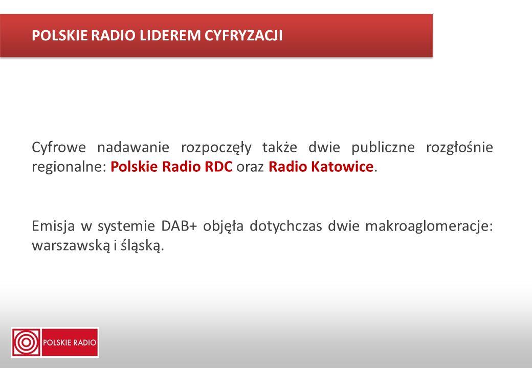 POLSKIE RADIO LIDEREM CYFRYZACJI Cyfrowe nadawanie rozpoczęły także dwie publiczne rozgłośnie regionalne: Polskie Radio RDC oraz Radio Katowice. Emisj