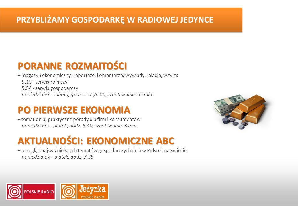 PRZYBLIŻAMY GOSPODARKĘ W RADIOWEJ JEDYNCE PORANNE ROZMAITOŚCI – magazyn ekonomiczny: reportaże, komentarze, wywiady, relacje, w tym: 5.15 - serwis rol