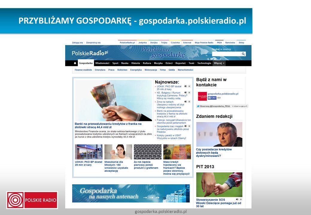 PRZYBLIŻAMY GOSPODARKĘ Strona gospodarka.polskieradio.pl to codziennie zamieszczane materiały wideo – wywiady i komentarze – w których zarówno krajowi, jak i zagraniczni uczestnicy oraz eksperci życia gospodarczego tłumaczą, wyjaśniają i prognozują najistotniejsze wydarzenia.