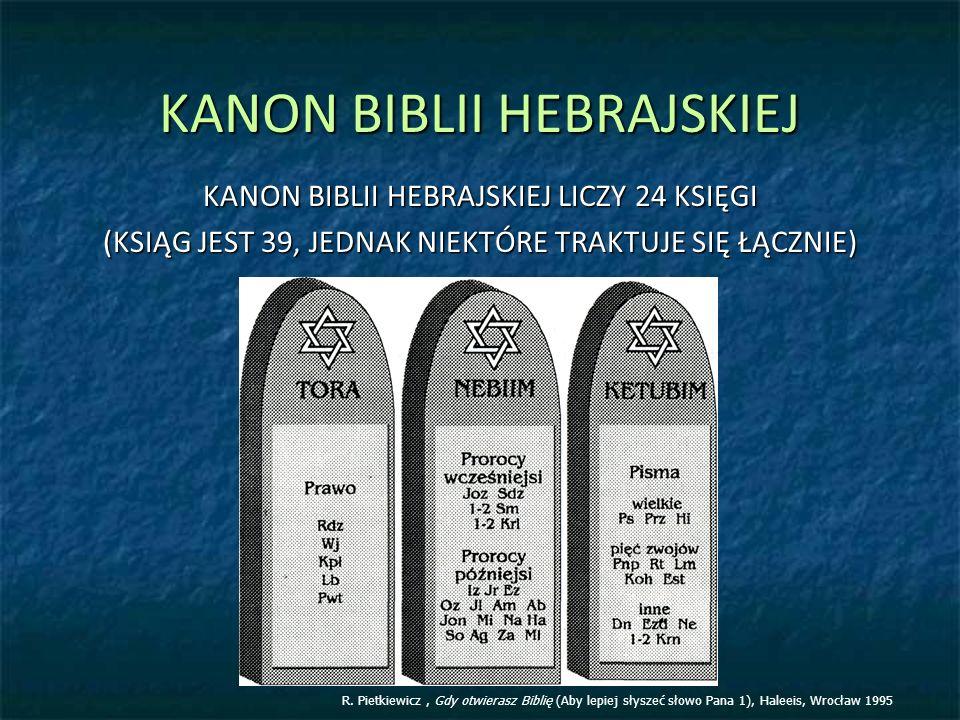 KANON BIBLII HEBRAJSKIEJ KANON BIBLII HEBRAJSKIEJ LICZY 24 KSIĘGI (KSIĄG JEST 39, JEDNAK NIEKTÓRE TRAKTUJE SIĘ ŁĄCZNIE) R.
