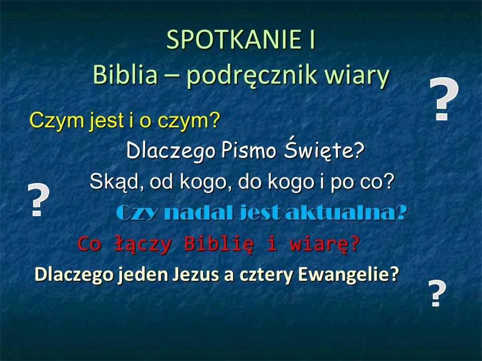 SPOTKANIE I Biblia – podręcznik wiary Czym jest i o czym.