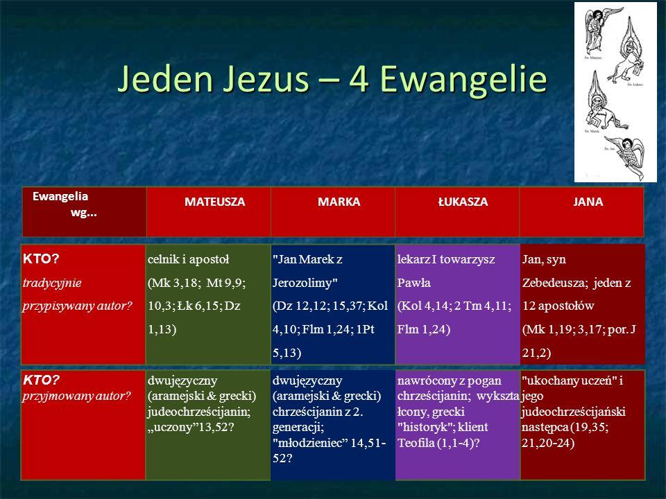 Jeden Jezus – 4 Ewangelie Ewangelia wg...MATEUSZAMARKAŁUKASZAJANA KTO.