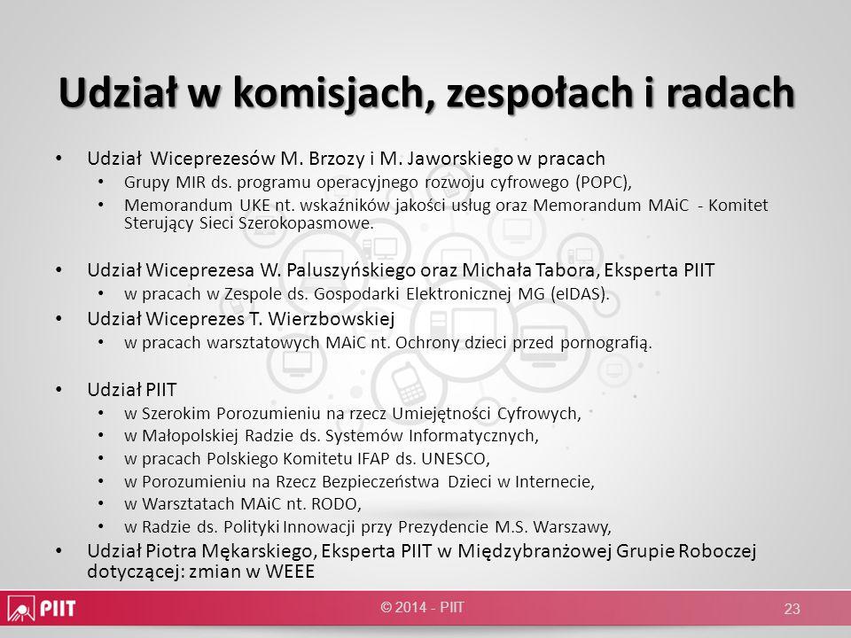 Udział w komisjach, zespołach i radach Udział Wiceprezesów M. Brzozy i M. Jaworskiego w pracach Grupy MIR ds. programu operacyjnego rozwoju cyfrowego