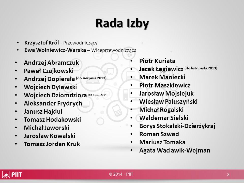 Rada Izby Andrzej Abramczuk Paweł Czajkowski Andrzej Dopierała (do sierpnia 2013) Wojciech Dylewski Wojciech Dziomdziora (do 31.01.2014) Aleksander Fr
