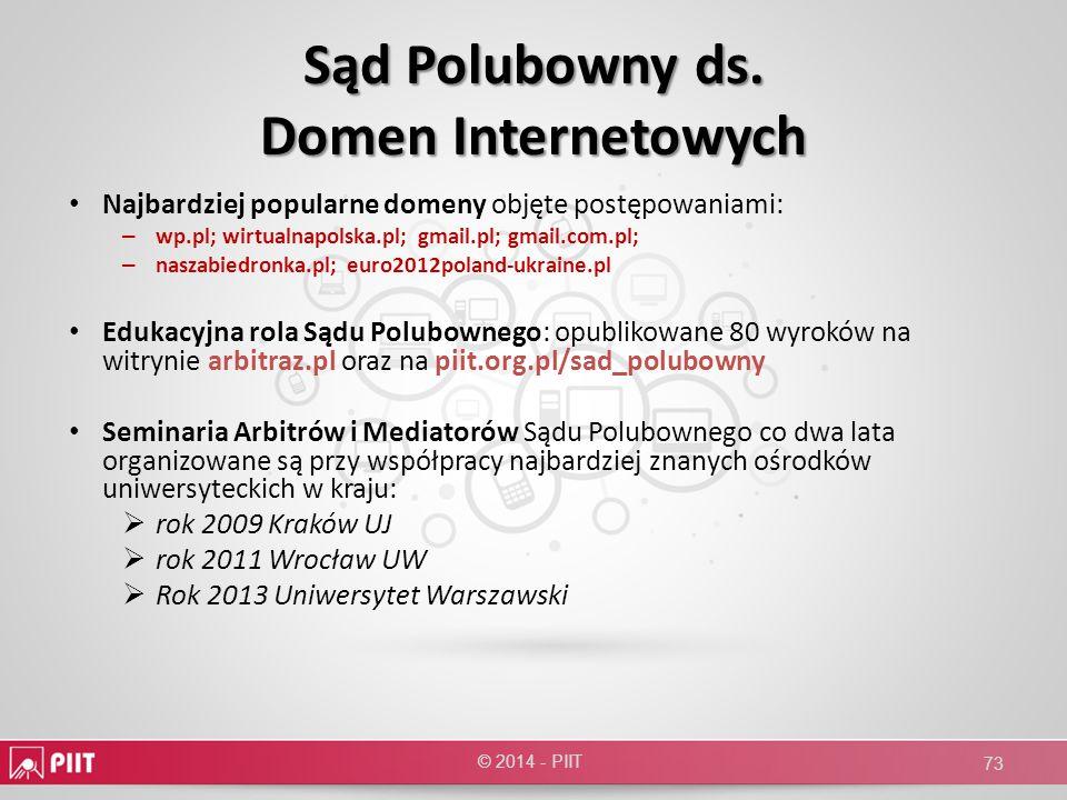 Sąd Polubowny ds. Domen Internetowych Najbardziej popularne domeny objęte postępowaniami: – wp.pl; wirtualnapolska.pl; gmail.pl; gmail.com.pl; – nasza