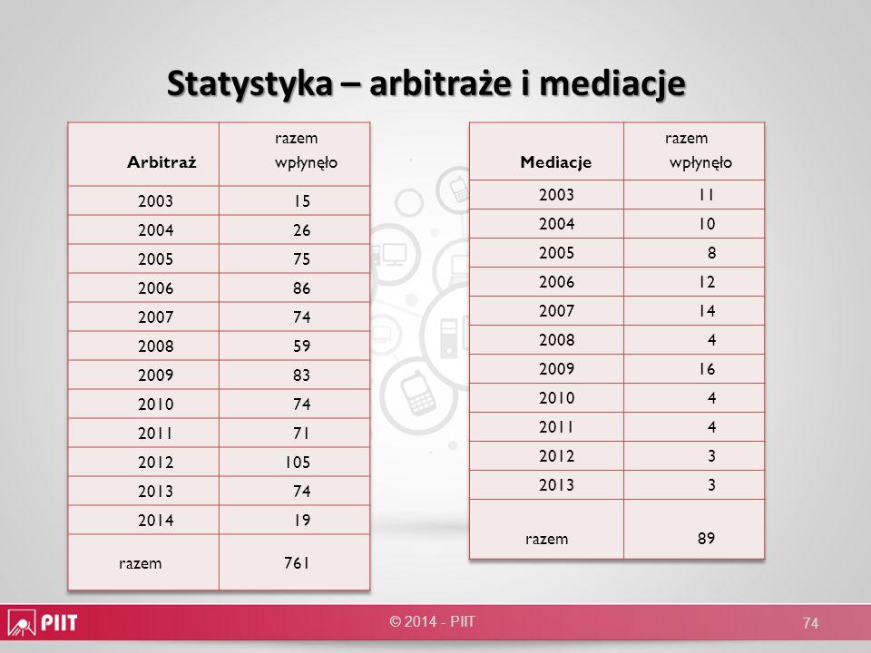 Statystyka – arbitraże i mediacje © 2014 - PIIT 74