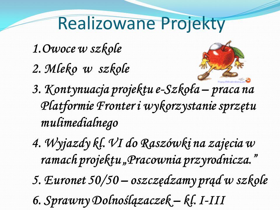 Realizowane Projekty 1.Owoce w szkole 2. Mleko w szkole 3. Kontynuacja projektu e-Szkoła – praca na Platformie Fronter i wykorzystanie sprzętu mulimed