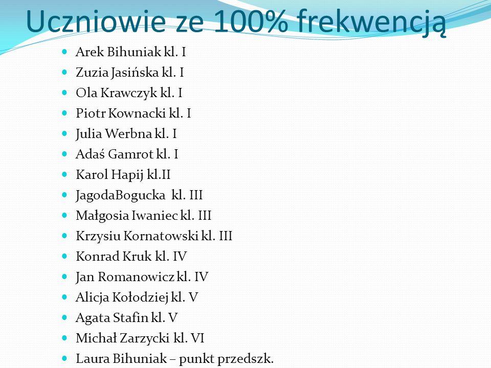 Uczniowie ze 100% frekwencją Arek Bihuniak kl. I Zuzia Jasińska kl. I Ola Krawczyk kl. I Piotr Kownacki kl. I Julia Werbna kl. I Adaś Gamrot kl. I Kar