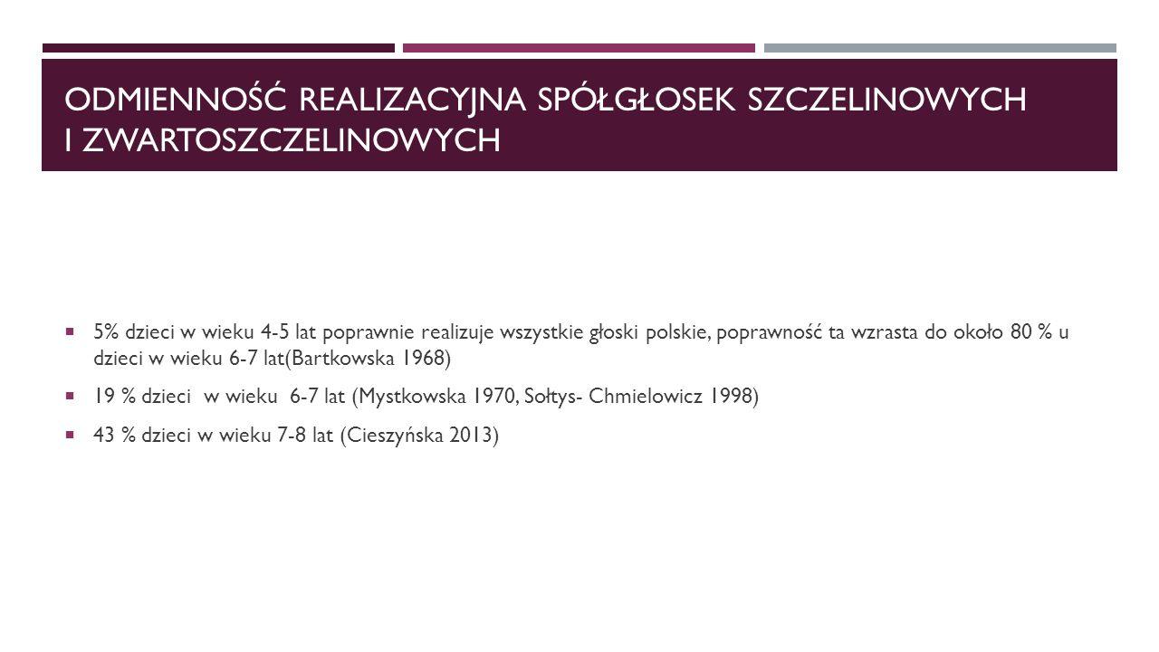 ODMIENNOŚĆ REALIZACYJNA SPÓŁGŁOSEK SZCZELINOWYCH I ZWARTOSZCZELINOWYCH 5% dzieci w wieku 4-5 lat poprawnie realizuje wszystkie głoski polskie, poprawność ta wzrasta do około 80 % u dzieci w wieku 6-7 lat(Bartkowska 1968) 19 % dzieci w wieku 6-7 lat (Mystkowska 1970, Sołtys- Chmielowicz 1998) 43 % dzieci w wieku 7-8 lat (Cieszyńska 2013)