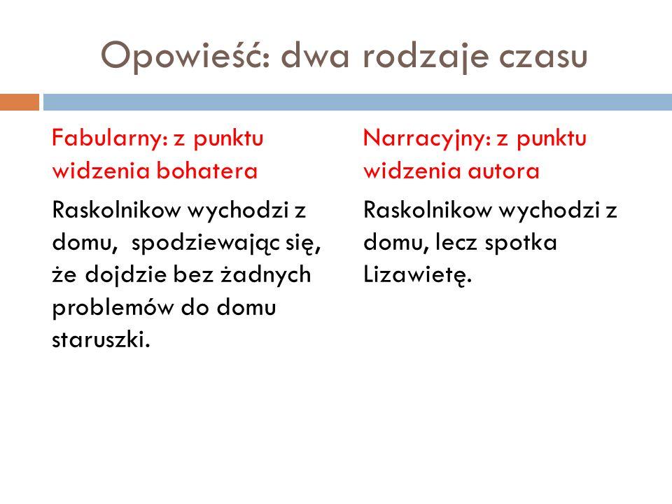 Opowieść: dwa rodzaje czasu Fabularny: z punktu widzenia bohatera Raskolnikow wychodzi z domu, spodziewając się, że dojdzie bez żadnych problemów do d