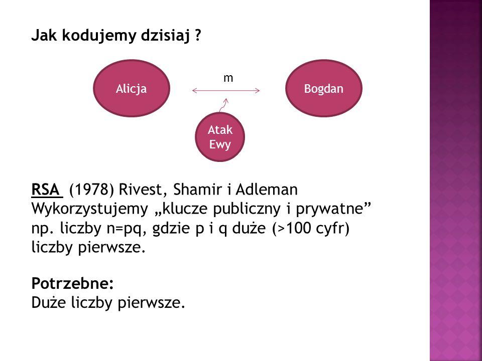 Jak kodujemy dzisiaj ? AlicjaBogdan m Atak Ewy RSA (1978) Rivest, Shamir i Adleman Wykorzystujemy klucze publiczny i prywatne np. liczby n=pq, gdzie p