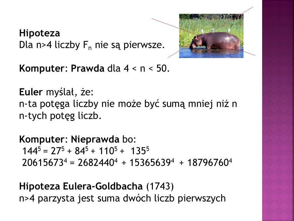 Hipoteza Dla n>4 liczby F n nie są pierwsze. Komputer: Prawda dla 4 < n < 50. Euler myślał, że: n-ta potęga liczby nie może być sumą mniej niż n n-tyc