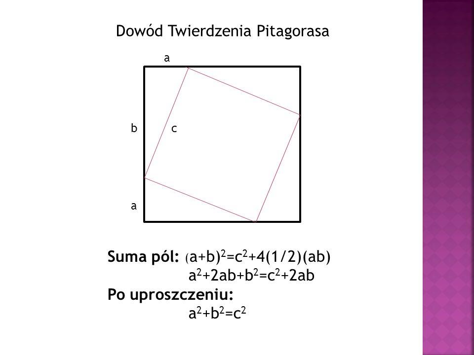 Dowód Twierdzenia Pitagorasa b a c a Suma pól: ( a+b) 2 =c 2 +4(1/2)(ab) a 2 +2ab+b 2 =c 2 +2ab Po uproszczeniu: a 2 +b 2 =c 2