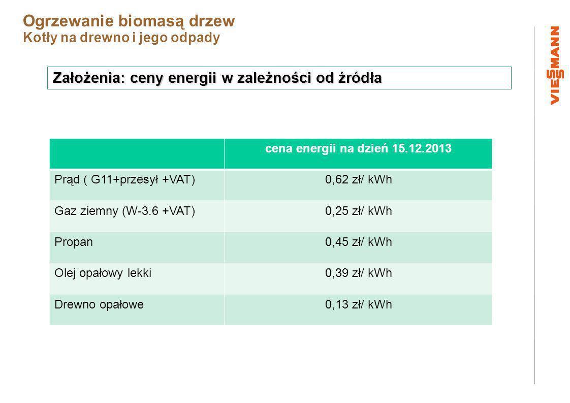Założenia: ceny energii w zależności od źródła Ogrzewanie biomasą drzew Kotły na drewno i jego odpady cena energii na dzień 15.12.2013 Prąd ( G11+przesył +VAT)0,62 zł/ kWh Gaz ziemny (W-3.6 +VAT)0,25 zł/ kWh Propan0,45 zł/ kWh Olej opałowy lekki0,39 zł/ kWh Drewno opałowe0,13 zł/ kWh
