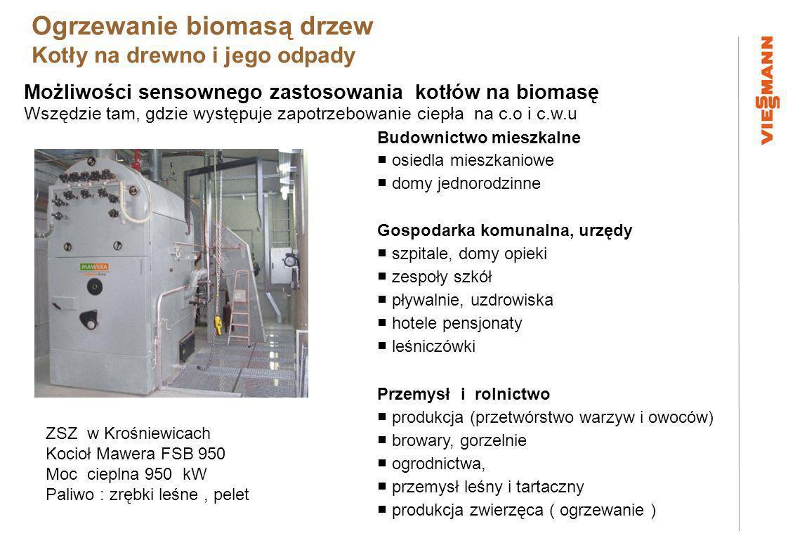 Możliwości sensownego zastosowania kotłów na biomasę Wszędzie tam, gdzie występuje zapotrzebowanie ciepła na c.o i c.w.u Budownictwo mieszkalne osiedl