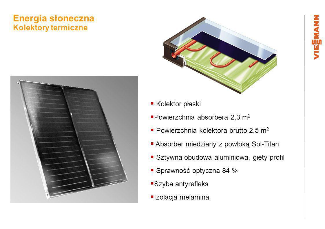 Kolektor płaski Powierzchnia absorbera 2,3 m 2 Powierzchnia kolektora brutto 2,5 m 2 Absorber miedziany z powłoką Sol-Titan Sztywna obudowa aluminiowa, gięty profil Sprawność optyczna 84 % Szyba antyrefleks Izolacja melamina Energia słoneczna Kolektory termiczne