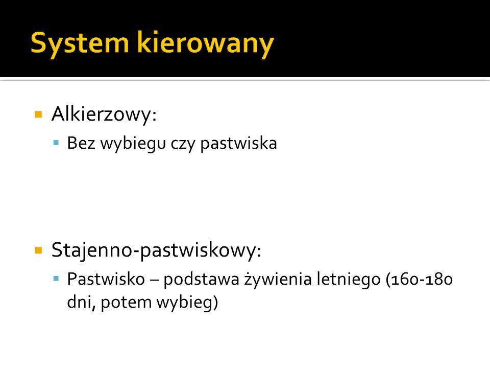 W Polsce – od wiosny do jesieni Ekstensywny Obniża koszty Zapewnia schronienie przed słońcem i deszczem Dokarmianie: woda, lizawki, siano lub słoma