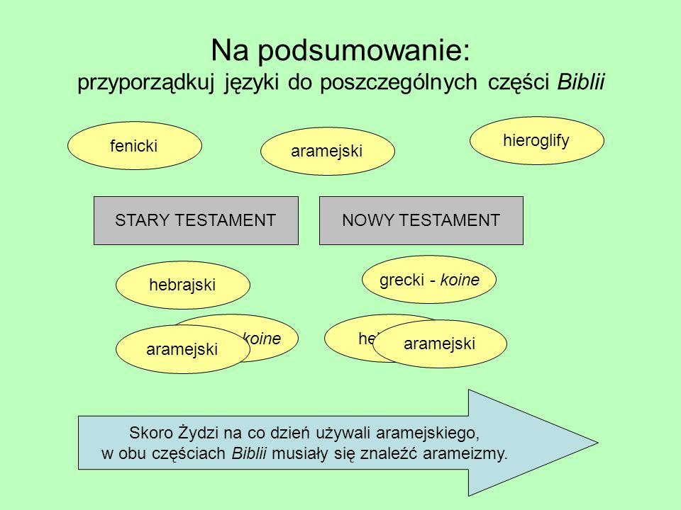 Na podsumowanie: przyporządkuj języki do poszczególnych części Biblii STARY TESTAMENTNOWY TESTAMENT hieroglify fenicki grecki - koinehebrajski aramejski hebrajski aramejski grecki - koine aramejski Skoro Żydzi na co dzień używali aramejskiego, w obu częściach Biblii musiały się znaleźć arameizmy.