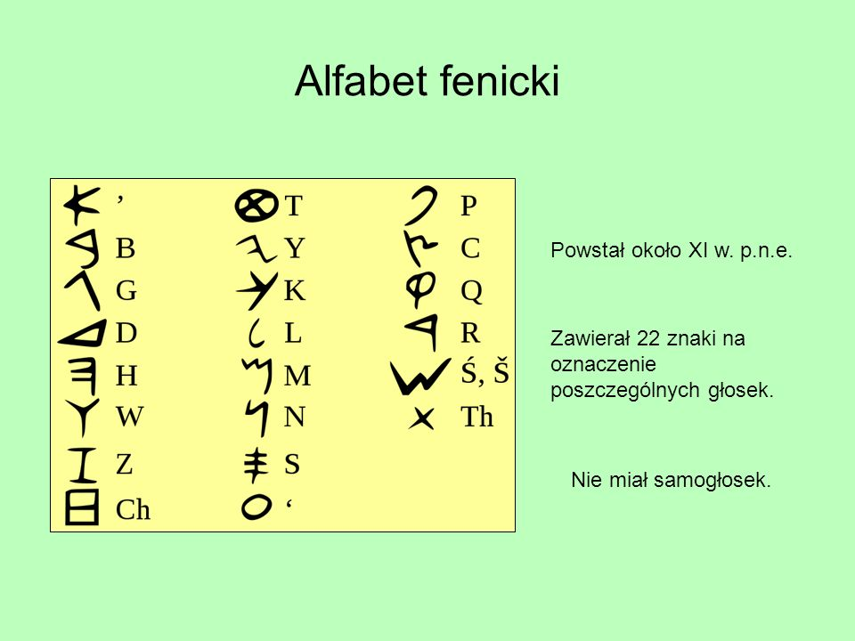 Alfabet fenicki Powstał około XI w. p.n.e. Zawierał 22 znaki na oznaczenie poszczególnych głosek. Nie miał samogłosek.