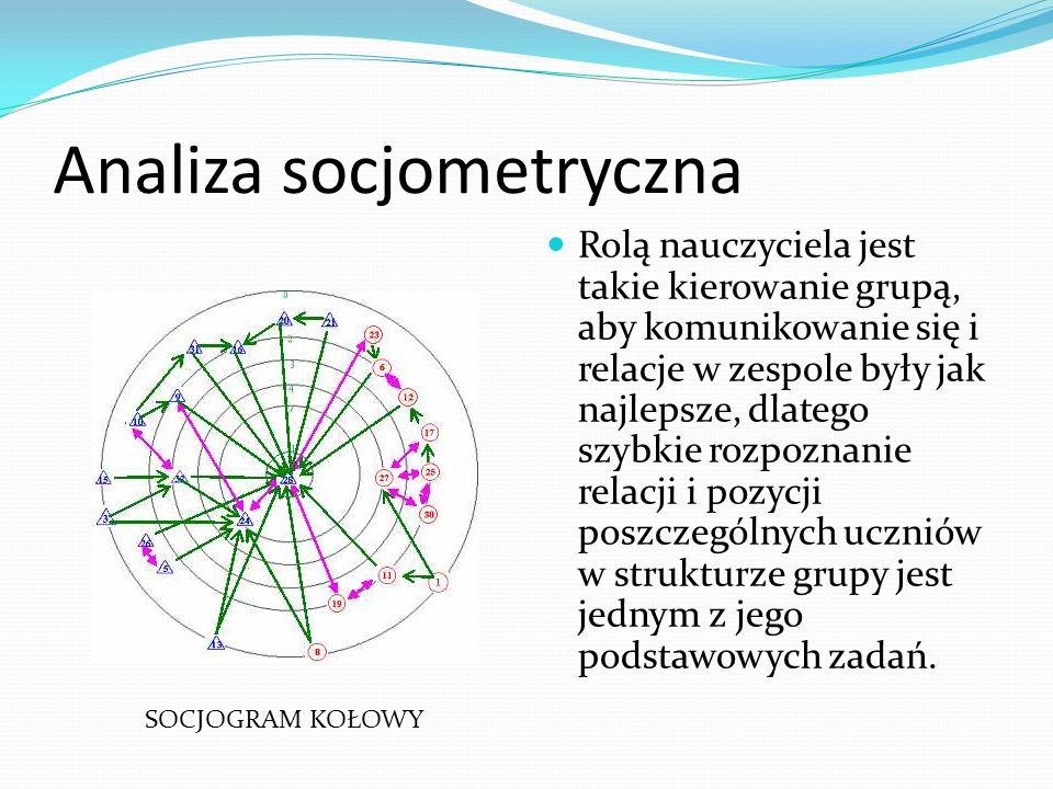 Analiza socjometryczna Rolą nauczyciela jest takie kierowanie grupą, aby komunikowanie się i relacje w zespole były jak najlepsze, dlatego szybkie rozpoznanie relacji i pozycji poszczególnych uczniów w strukturze grupy jest jednym z jego podstawowych zadań.