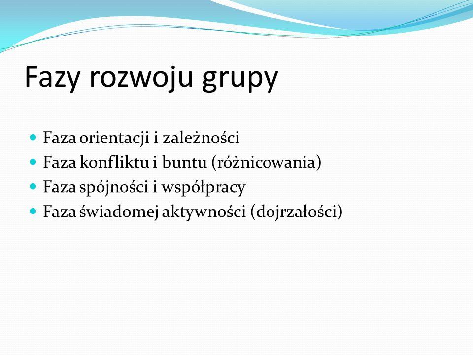 Fazy rozwoju grupy Faza orientacji i zależności Faza konfliktu i buntu (różnicowania) Faza spójności i współpracy Faza świadomej aktywności (dojrzałości)