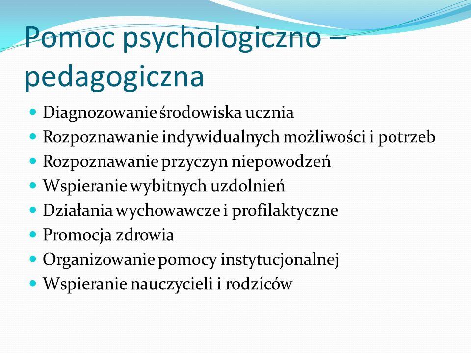 Pomoc psychologiczno – pedagogiczna Diagnozowanie środowiska ucznia Rozpoznawanie indywidualnych możliwości i potrzeb Rozpoznawanie przyczyn niepowodz
