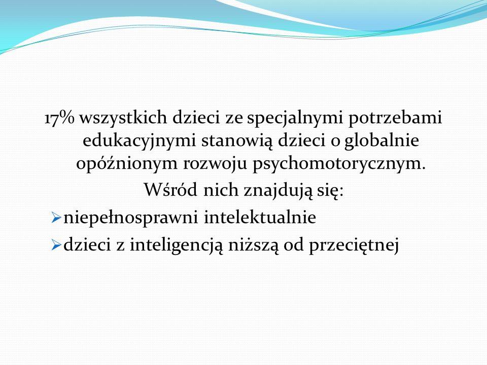 Bibliografia (red.) Kruszewski K.(2005), Sztuka nauczania – Czynności nauczyciela, PWN, Warszawa.