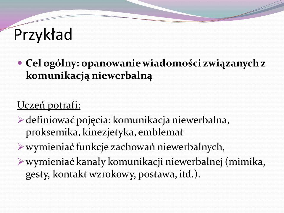 Bibliografia (red.) K.Kruszewski (2005), Sztuka nauczania.