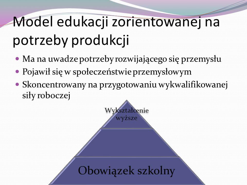 Model edukacji zorientowanej na potrzeby produkcji Ma na uwadze potrzeby rozwijającego się przemysłu Pojawił się w społeczeństwie przemysłowym Skoncen