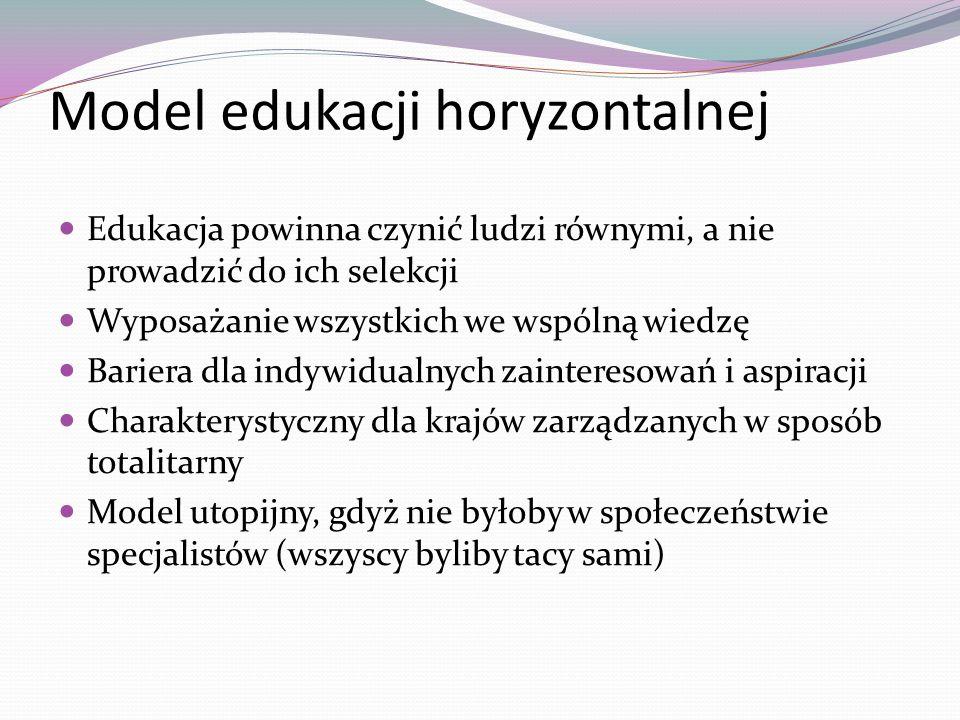 Model edukacji horyzontalnej Edukacja powinna czynić ludzi równymi, a nie prowadzić do ich selekcji Wyposażanie wszystkich we wspólną wiedzę Bariera d
