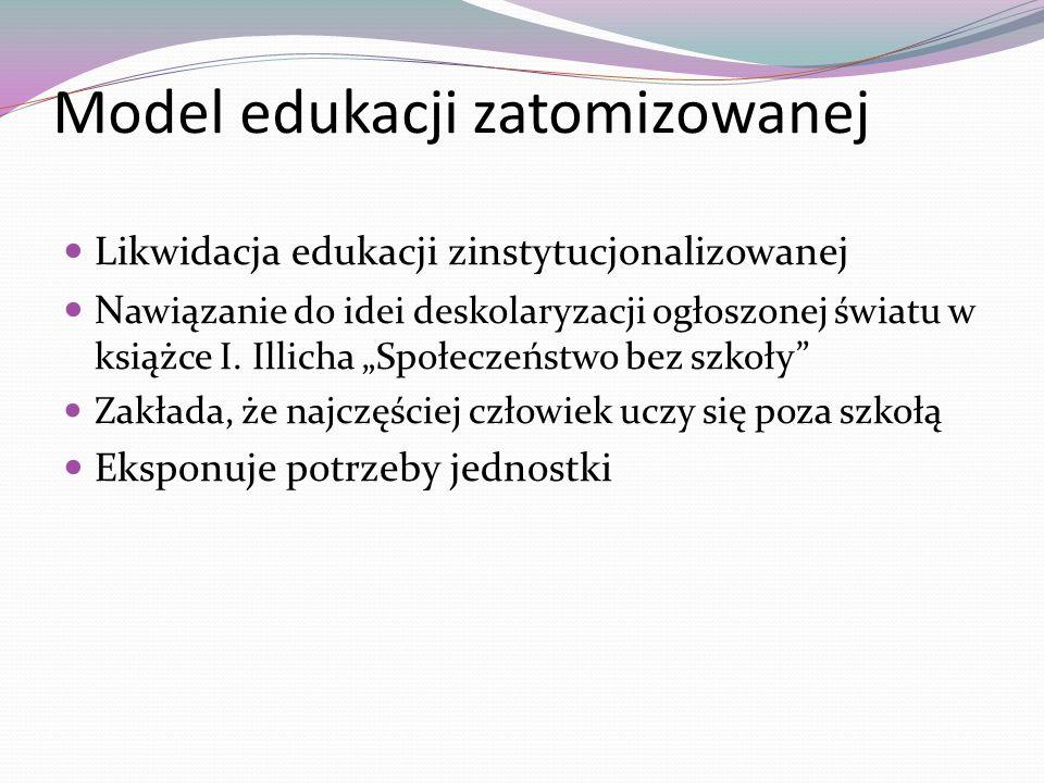 Model edukacji zatomizowanej Likwidacja edukacji zinstytucjonalizowanej N awiązanie do idei deskolaryzacji ogłoszonej światu w książce I. Illicha Społ
