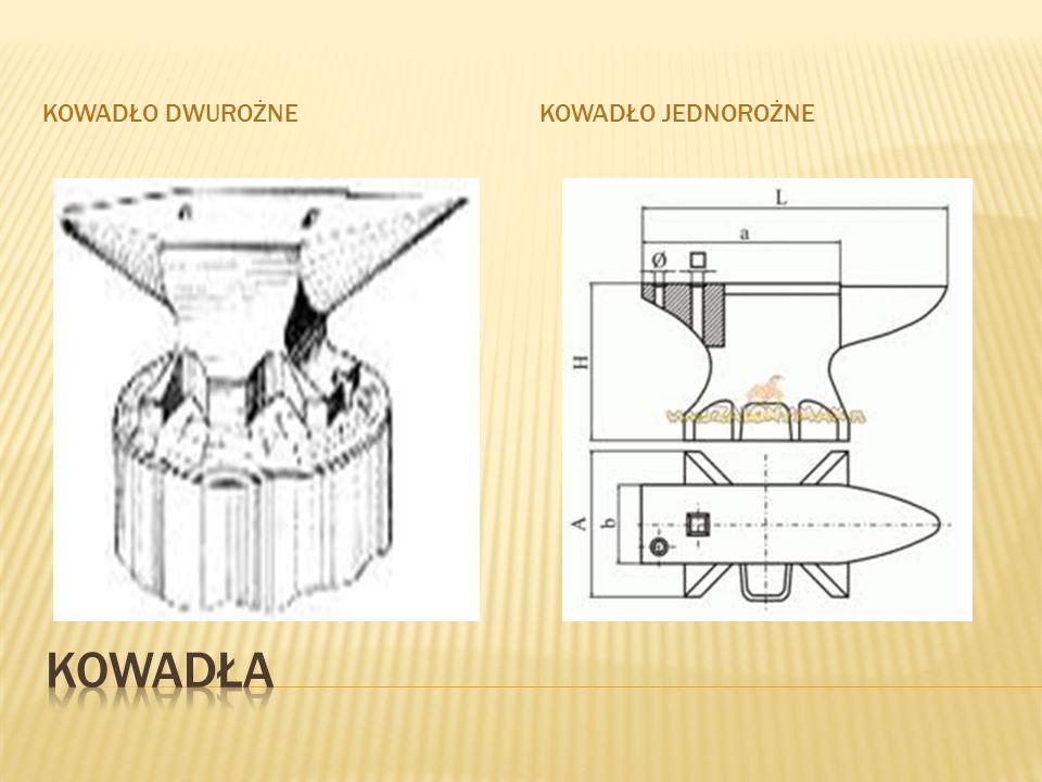 Paliwo spalane w ognisku kowalskim powinno zawierać jak najmniej siarki, gdyż nagrzewana stal wchłania ją pogarszając swoje własności.