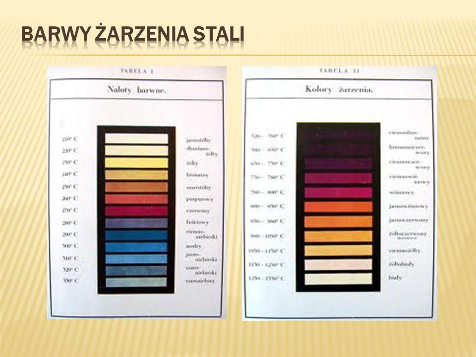 Fragment książki Zarys kowalstwa i obróbki cieplnej (autor: Józef Weber, wyd.