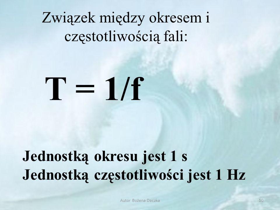 Związek między okresem i częstotliwością fali: T = 1/f Jednostką okresu jest 1 s Jednostką częstotliwości jest 1 Hz 10Autor Bożena Daczka