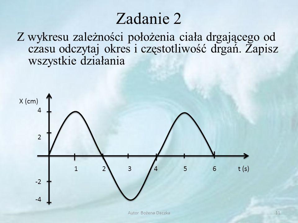 Zadanie 2 Z wykresu zależności położenia ciała drgającego od czasu odczytaj okres i częstotliwość drgań. Zapisz wszystkie działania X (cm) 4 2 -2 -4 t