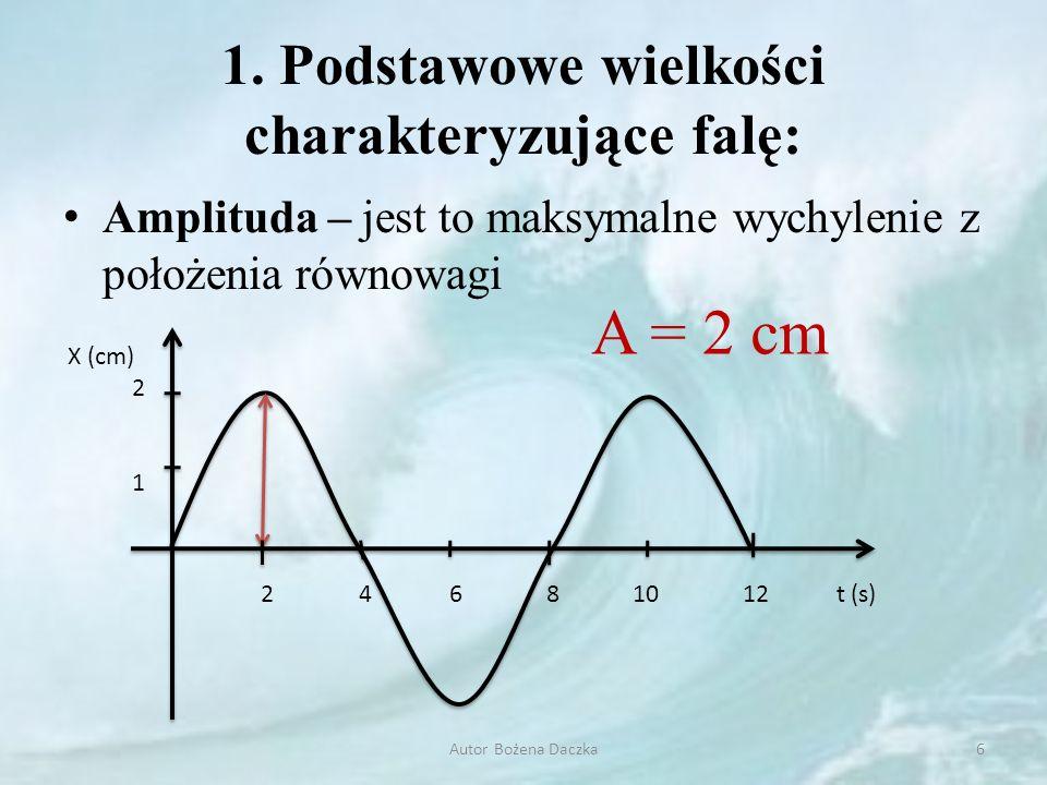 1. Podstawowe wielkości charakteryzujące falę: Amplituda – jest to maksymalne wychylenie z położenia równowagi X (cm) 2 1 t (s) 2 4 6 8 10 12 A = 2 cm