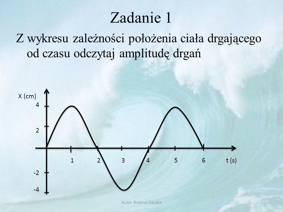Zadanie 1 Z wykresu zależności położenia ciała drgającego od czasu odczytaj amplitudę drgań X (cm) 4 2 -2 -4 t (s) 1 2 3 4 5 6 7Autor Bożena Daczka