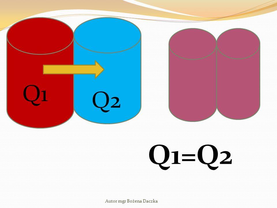 Q1 Q2 Q1=Q2 Autor mgr Bożena Daczka
